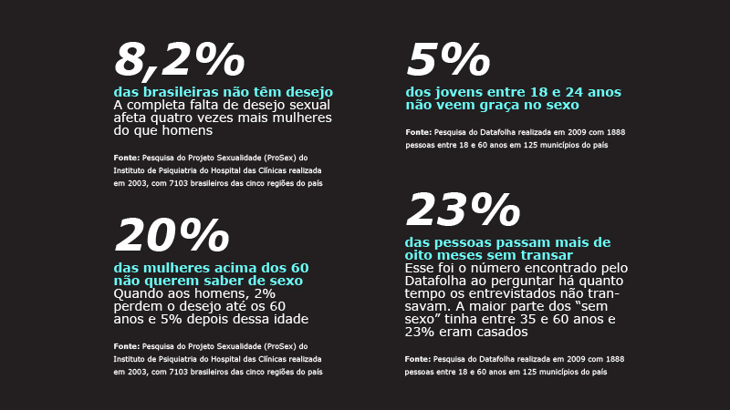 3 percentual
